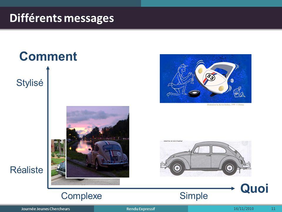 Rendu Expressif Différents messages Journée Jeunes Chercheurs Complexe Simple Stylisé Réaliste Comment Quoi 16/11/201011