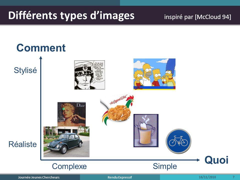 Rendu Expressif Différents messages Journée Jeunes Chercheurs Complexe Simple Stylisé Réaliste Comment Quoi 16/11/20108