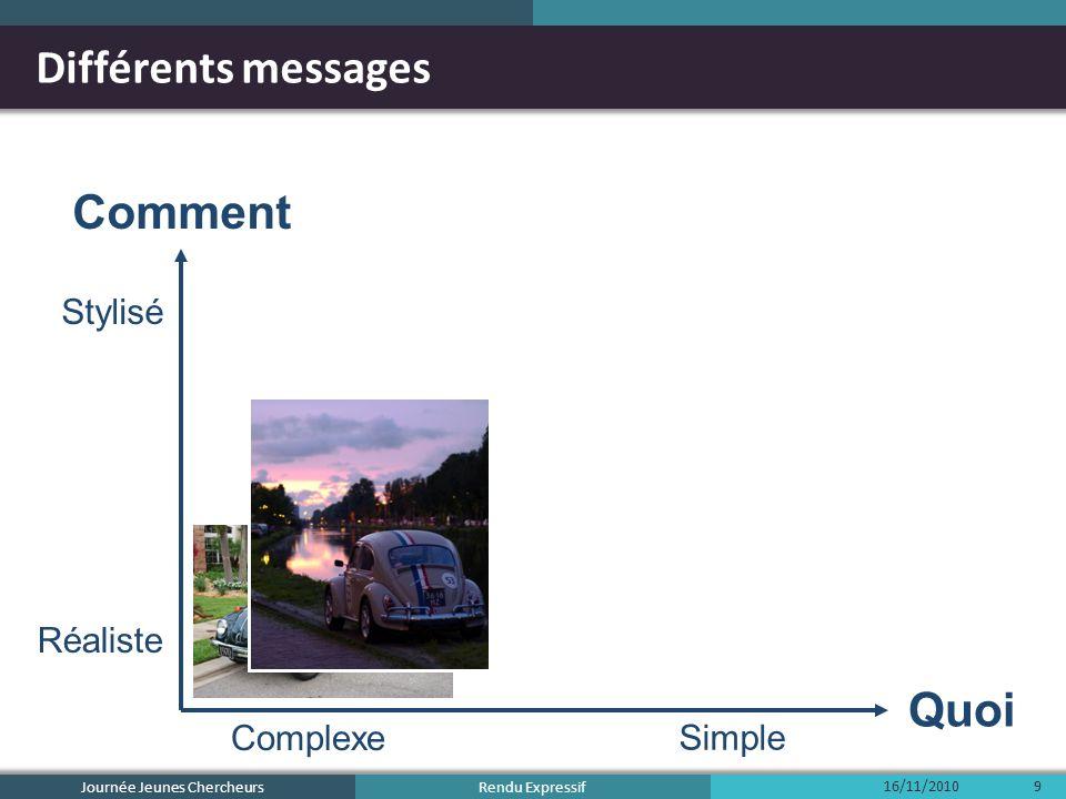 Rendu Expressif Différents messages Journée Jeunes Chercheurs Complexe Simple Stylisé Réaliste Comment Quoi 16/11/20109