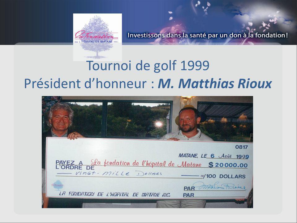 Tournoi de golf 1999 Président dhonneur : M. Matthias Rioux