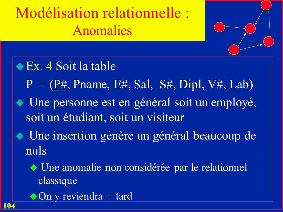 103 u Ex. 4 Soit notre table S S = (S#, Sname, Status, City, P#, Qty) u Supposons que S# et Sname sont deux clés candidates dans S (S#, Sname, Status,