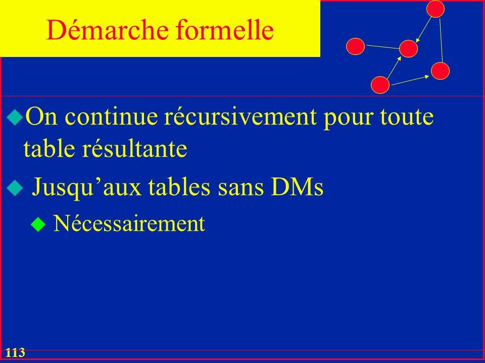 112 u Le Théorème de Fagin décompose sans pertes une table u En commençant par U u Chaque décomposition u Liquide une DM u Remplace une table R par de