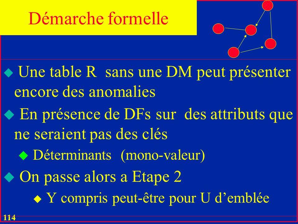113 u On continue récursivement pour toute table résultante u Jusquaux tables sans DMs u Nécessairement Démarche formelle
