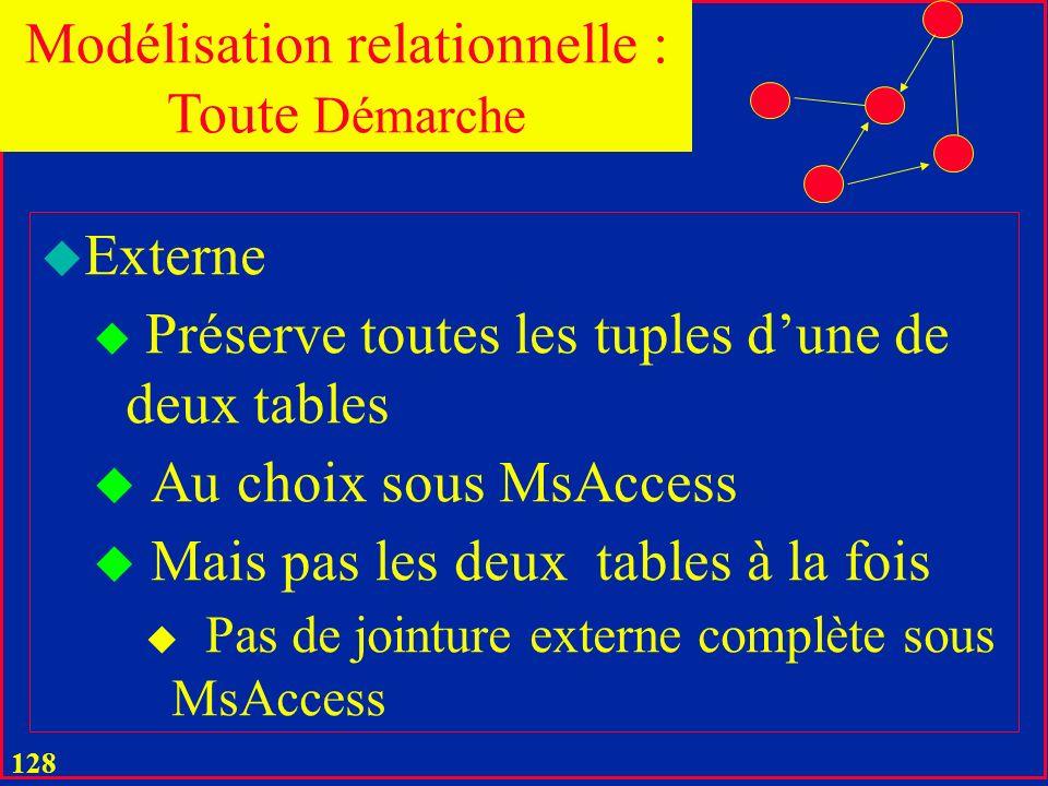 127 u Type de jointure implicite pour le lien sémantique (MsAccess) u Interne (défaut) u Produit seulement les tuples de deux tables ou les valeurs jo