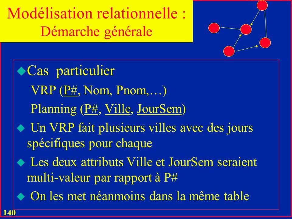 139 u Cas particulier Pers (P#, Nom, Pnom, DNaiss, CP,…) CV (CP, Ville) u Que faire si lon sait que P1 est à Paris, mais lon ne connaît pas CP ? u Pas