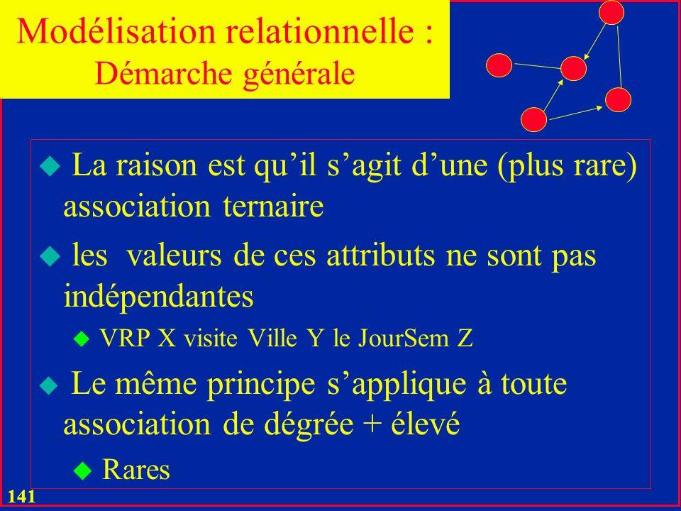 140 u Cas particulier VRP (P#, Nom, Pnom,…) Planning (P#, Ville, JourSem) u Un VRP fait plusieurs villes avec des jours spécifiques pour chaque u Les