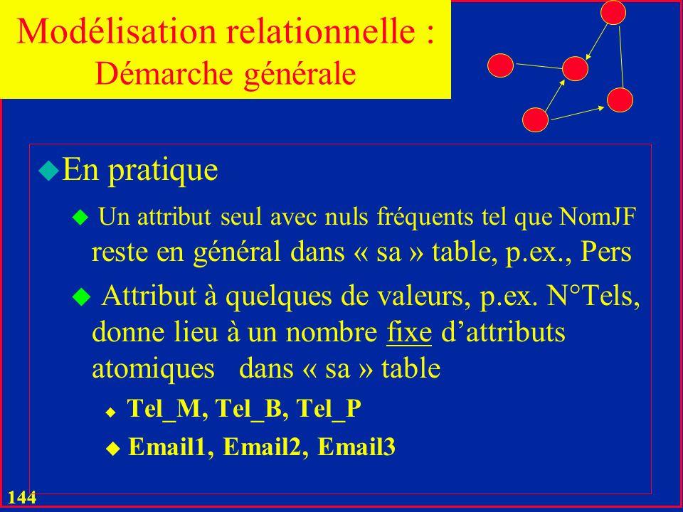 143 u En + il faut une jointure systématique pour voir NJf avec le reste du dossier u La conception dénormalisée na pas ceux problèmes Pers (P#, Nom,