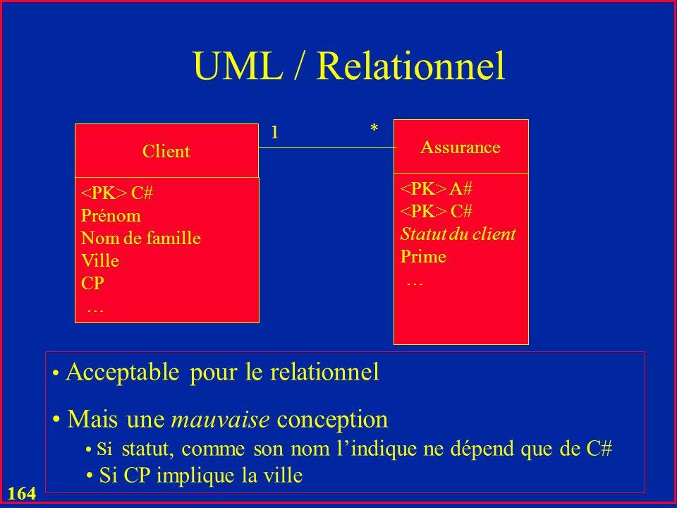 163 UML : Classe / Sous-classe u Concept de sous-classes u Spécialisation/généralisation u Symbolisées par la flèche u Mandatory/Optional u Tout membr