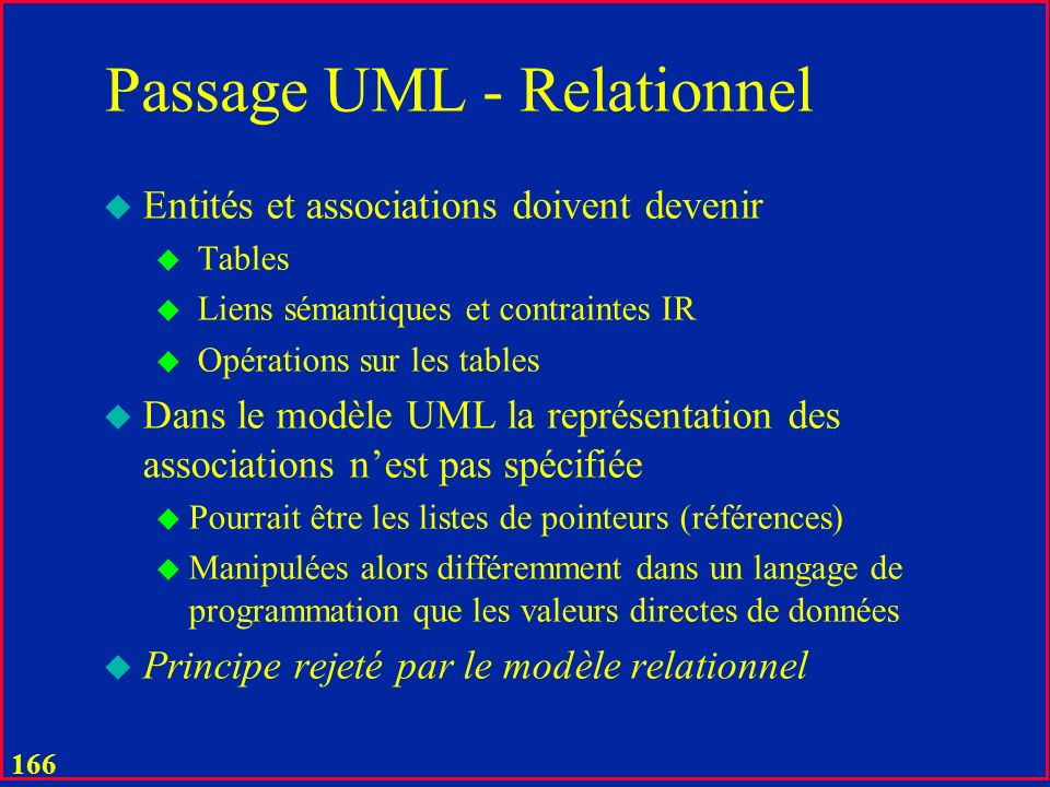 165 UML / Relationnel Acceptable pour le relationnel Mais une très mauvaise conception Personne P# Hobby Ami Restaurant Prénom Nom de famille