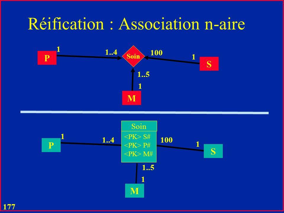 176 Réification & Pointeurs dans les Langages de Programmation u Une association triviale représente dune manière explicite un pointeur dune table ver