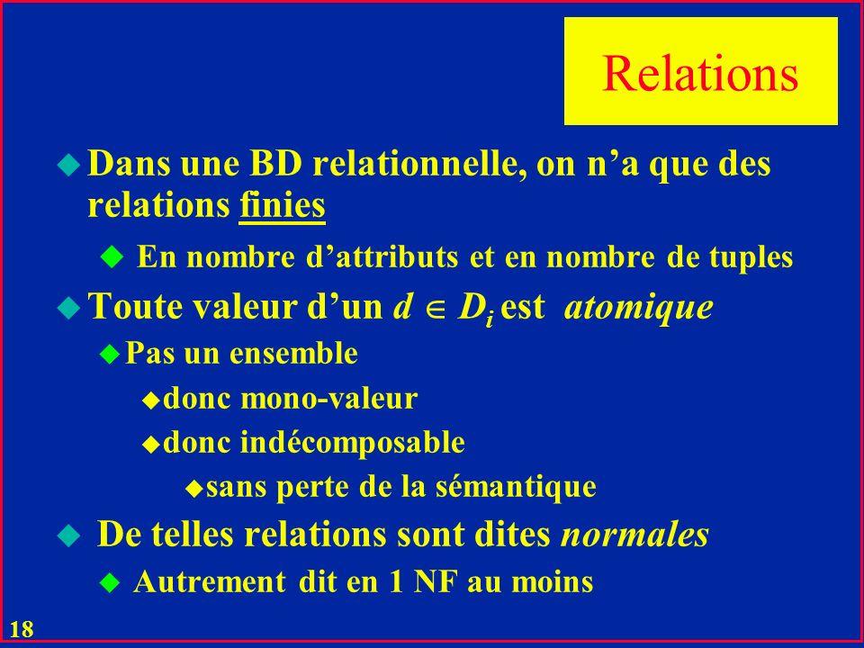 17 Relations u D i ; i = 1,2..n des ensembles dits domaines u Une relation R est un sous-ensemble de produit cartésien: R D i,1 x D i,2... x... D i,k
