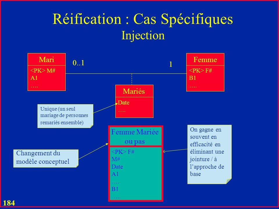 183 Réification : Cas Spécifiques Bijection Client C# A1 …. Voiture V# B1 …. Accident Date …. 1 1 On mémorise tous les accidents dun client avec sa vo