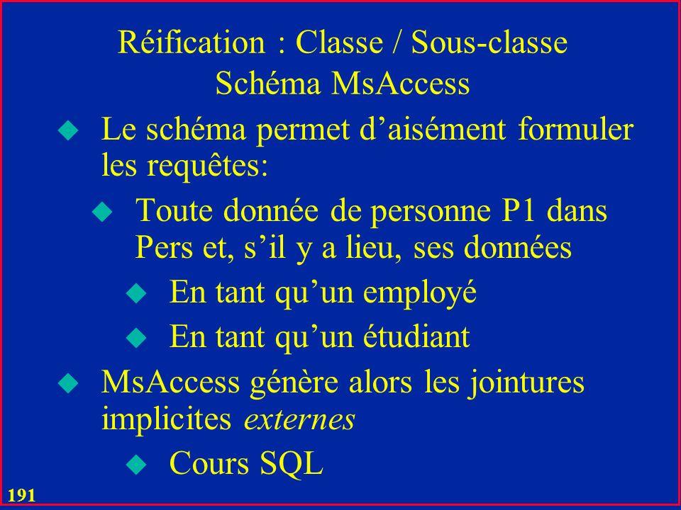 190 Réification : Classe / Sous-classe Schéma MsAccess