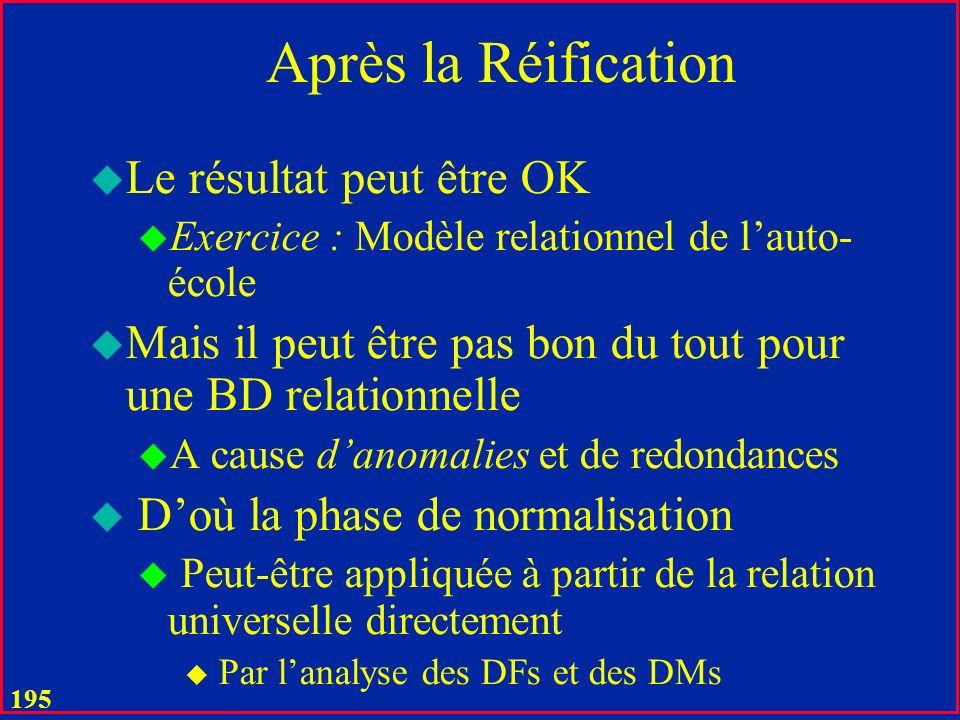 194 Réification : Autres Cas u Lexemple dune Personne avec les Amies, Hobbies….