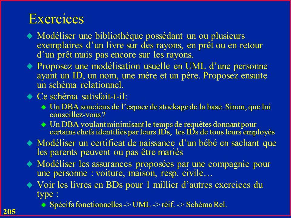 204 Exercices (adaptez svp au programme de votre cours spécifique, voir aussi ceux des TDs) u Proposer les schémas relationnels pour les exemples en cours u Modéliser en UML et en relationnel un livre typique u Modéliser en UML et en relationnel laffectation de salles de cours à Dauphine.
