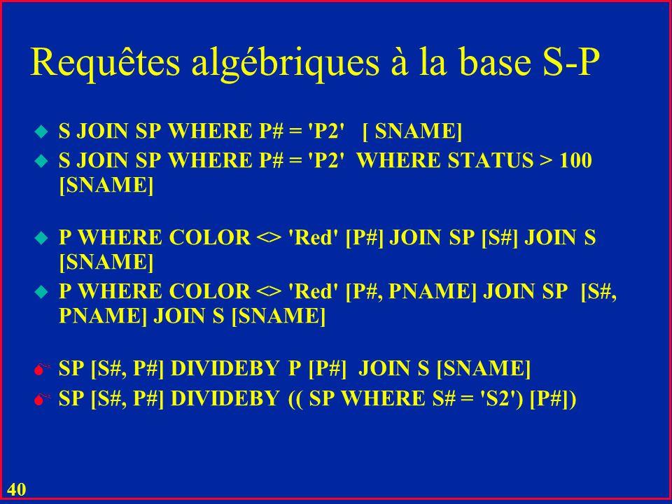 39 Division u Table C ( X ) notée: A DIVIDEBY B est une division de tables A (X, Y) et B (Y) ssi C contient tous les tuples ( x ) tels que ( y ) B, ( x, y ) A S# P# S1 P1 S1 P2 S2 P1 S2 P3 P# P1 P2 S# S1 Tout fournisseur de pièces P1 et P2.