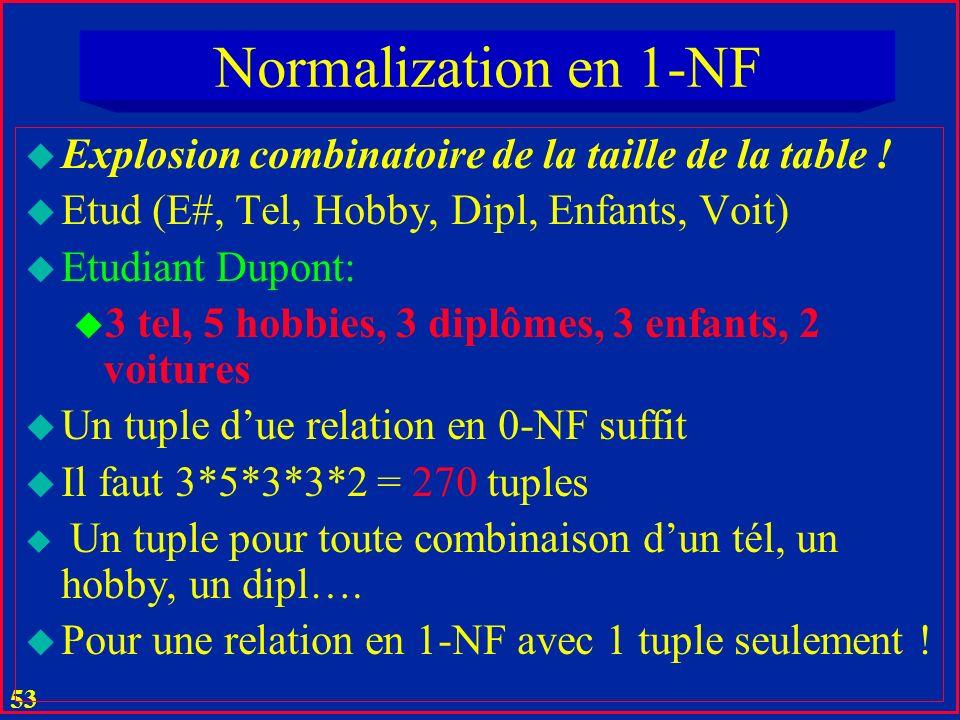 52 P1 P2 S1 S2 P4 P5 P6 P7 P1 P2 P4 … S1 S2 … Norm. O NF 1 NF Toute valeur de (S#, P#, L#)Une ligne S#P# S#P# L1 L2 L3 L4 L5 L6 L# L1 L2 L3 L1 L2 L3 L