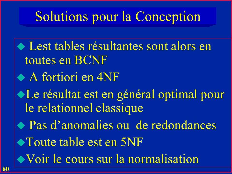 59 Solutions pour la Conception u Certaines tables peuvent avoir encore des DFs « anormales » u A lorigine danomalies aussi u Comme on a vu u Moins gr