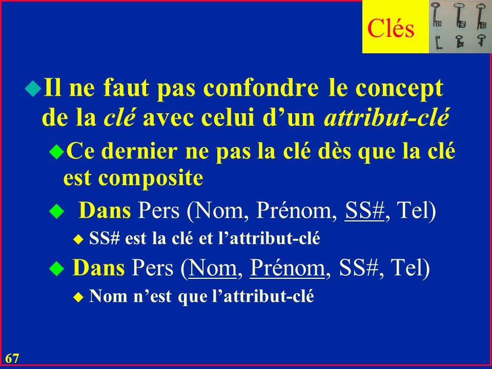 66 u C atomique consiste dun attribut u C composite en contient plusieurs u Tout attribut dune clé est dit attribut- clé u Tout autre attribut est un