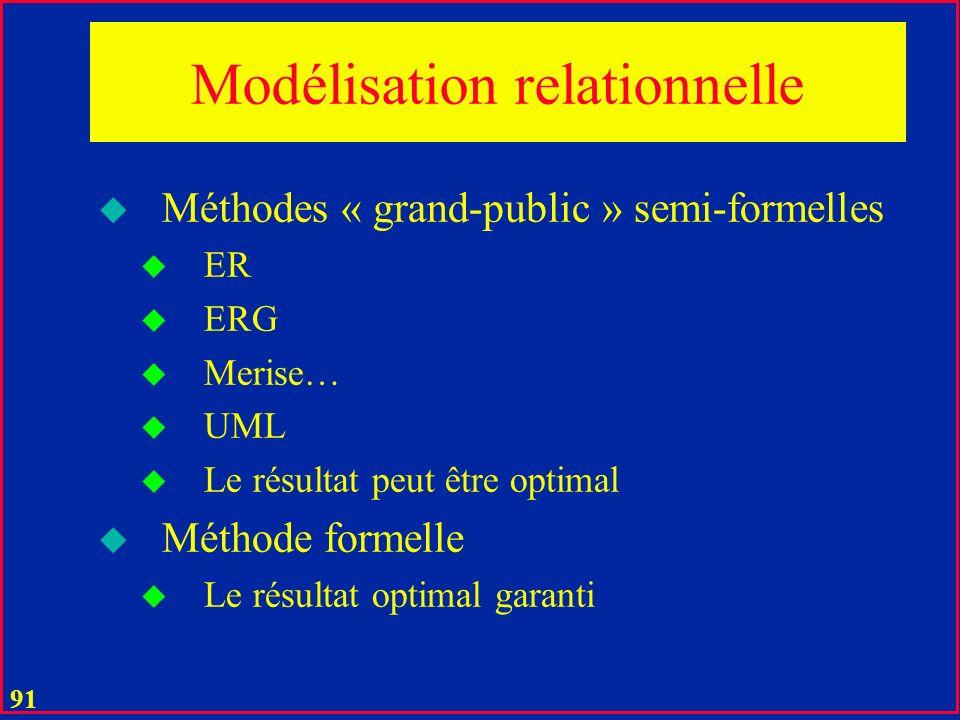 90 Modélisation relationnelle BDR