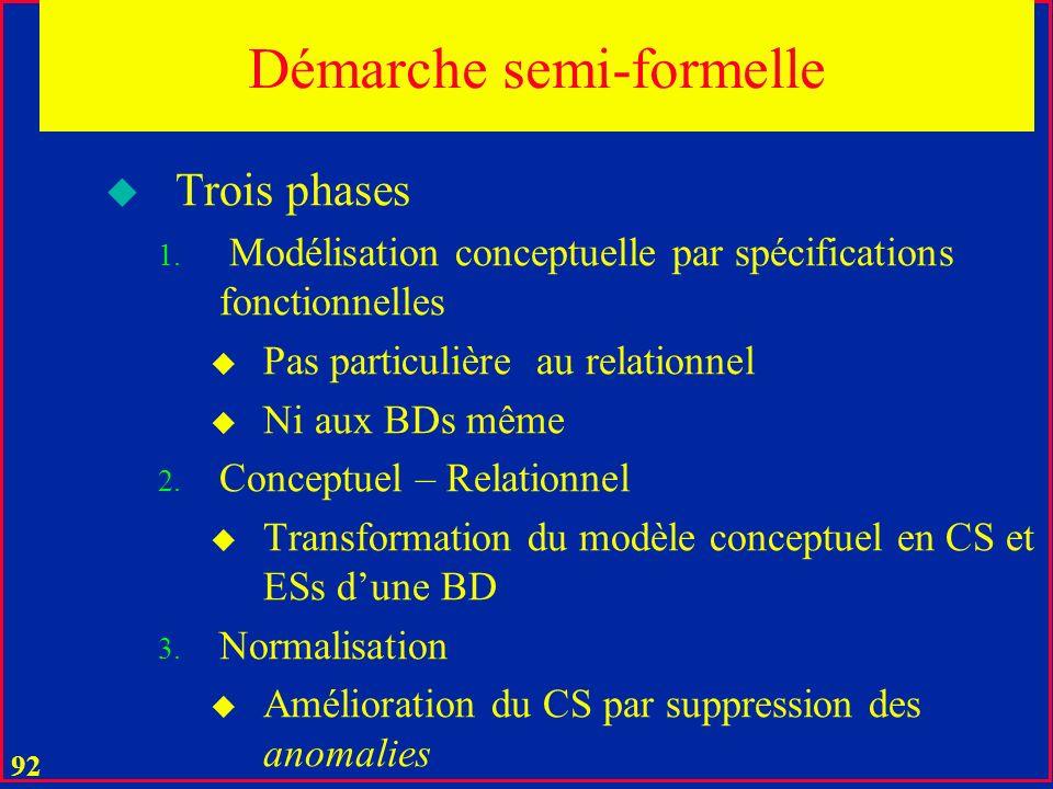 91 Modélisation relationnelle u Méthodes « grand-public » semi-formelles u ER u ERG u Merise… u UML u Le résultat peut être optimal u Méthode formelle