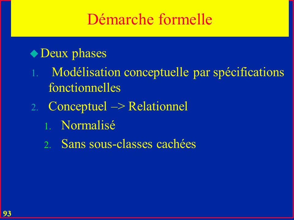 92 Démarche semi-formelle u Trois phases 1.
