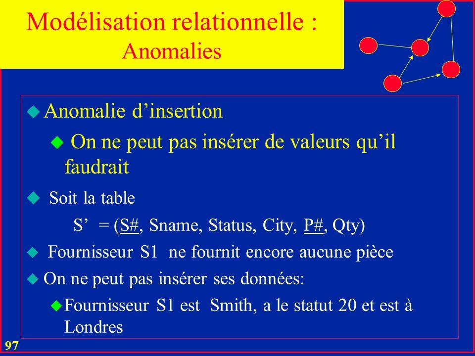 96 u Graphe des références à nombre minimal de nœuds u Sous contraintes : u Préservation du max. de dépendances fonctionnelles (FDs) u Absence de dép.