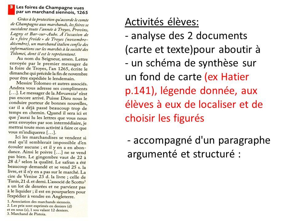 Activités élèves: - analyse des 2 documents (carte et texte)pour aboutir à - un schéma de synthèse sur un fond de carte (ex Hatier p.141), légende don