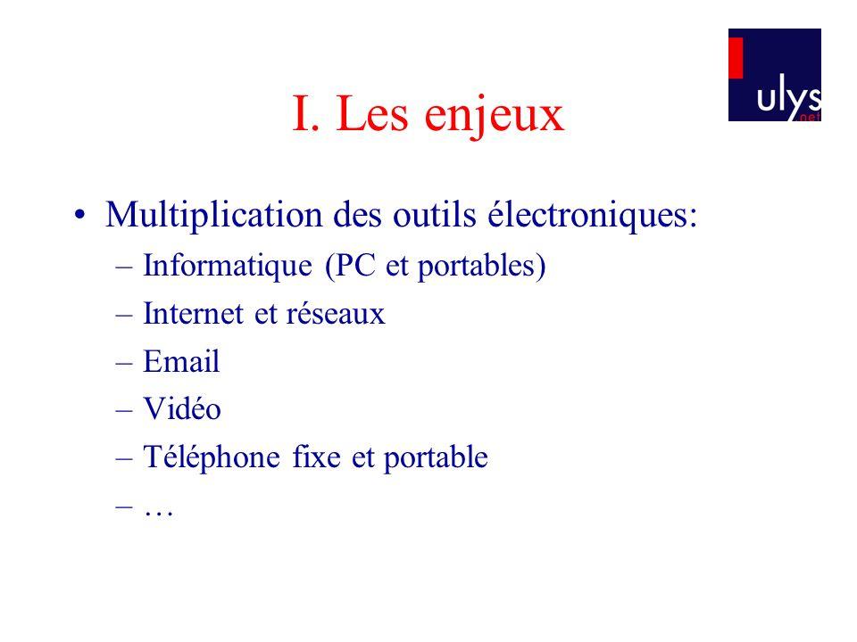 I. Les enjeux Multiplication des outils électroniques: –Informatique (PC et portables) –Internet et réseaux –Email –Vidéo –Téléphone fixe et portable