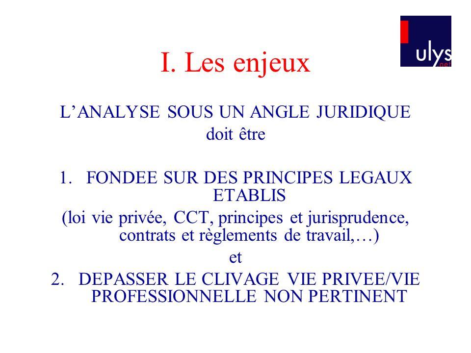 I. Les enjeux LANALYSE SOUS UN ANGLE JURIDIQUE doit être 1.FONDEE SUR DES PRINCIPES LEGAUX ETABLIS (loi vie privée, CCT, principes et jurisprudence, c