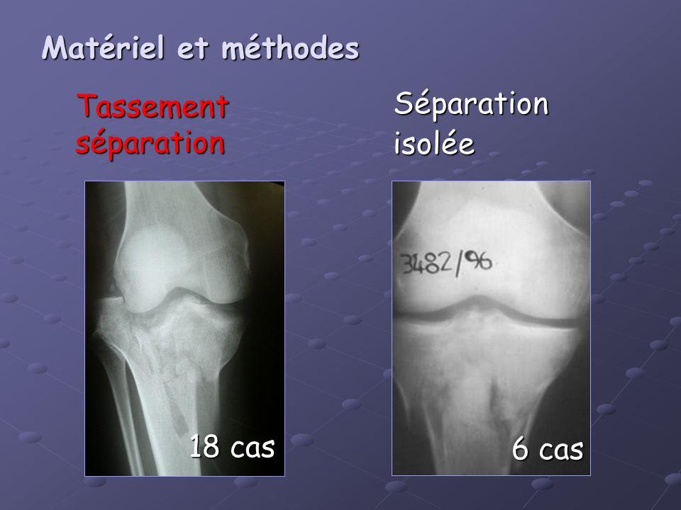 Tassementséparation Séparationisolée 6 cas 6 cas 18 cas Matériel et méthodes Matériel et méthodes