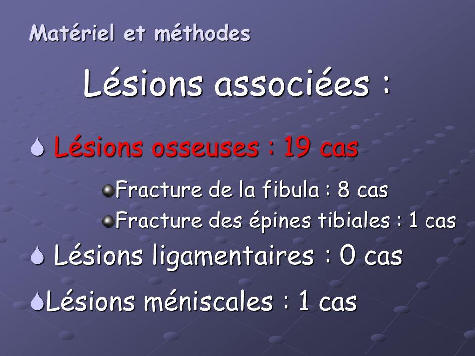 Lésions associées : Lésions osseuses : 19 cas Lésions osseuses : 19 cas Fracture de la fibula : 8 cas Fracture des épines tibiales : 1 cas Lésions lig