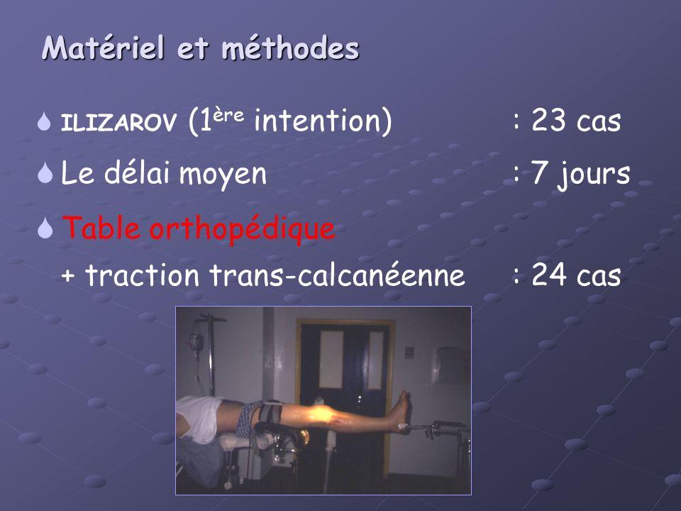 ILIZAROV (1 ère intention) : 23 cas Le délai moyen : 7 jours Table orthopédique + traction trans-calcanéenne : 24 cas Matériel et méthodes Matériel et