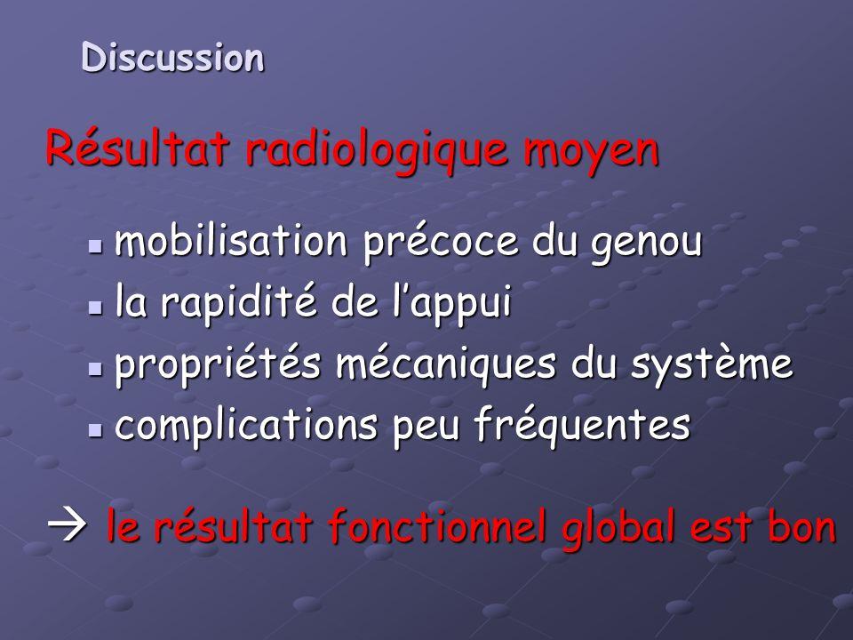 Résultat radiologique moyen mobilisation précoce du genou mobilisation précoce du genou la rapidité de lappui la rapidité de lappui propriétés mécaniq