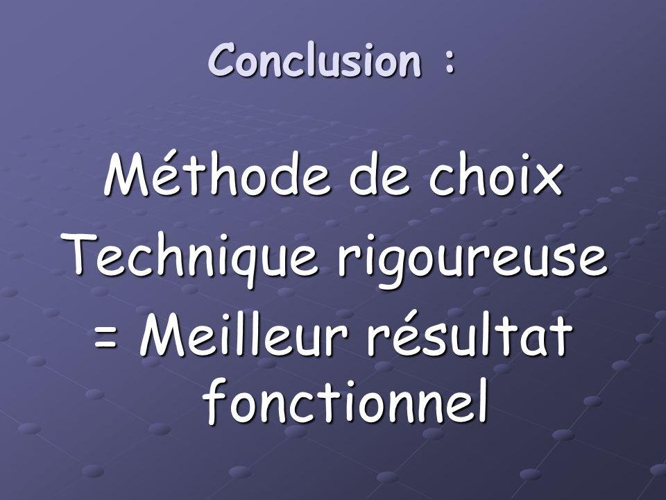 Conclusion : Méthode de choix Technique rigoureuse = Meilleur résultat fonctionnel