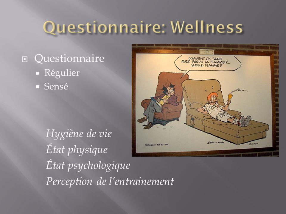 Questionnaire Régulier Sensé Hygiène de vie État physique État psychologique Perception de lentrainement