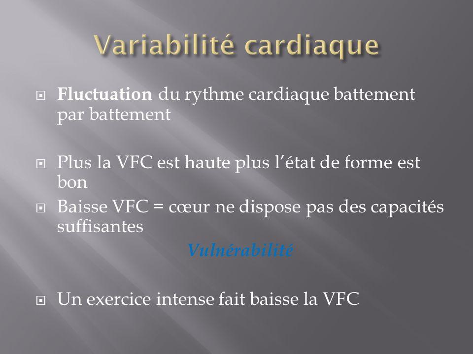 Fluctuation du rythme cardiaque battement par battement Plus la VFC est haute plus létat de forme est bon Baisse VFC = cœur ne dispose pas des capacit