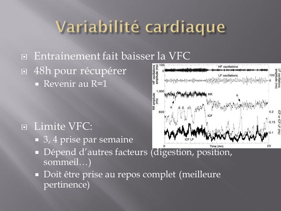 Entrainement fait baisser la VFC 48h pour récupérer Revenir au R=1 Limite VFC: 3, 4 prise par semaine Dépend dautres facteurs (digestion, position, so