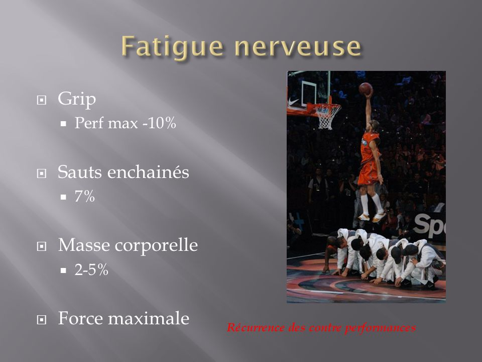 Grip Perf max -10% Sauts enchainés 7% Masse corporelle 2-5% Force maximale Récurrence des contre performances