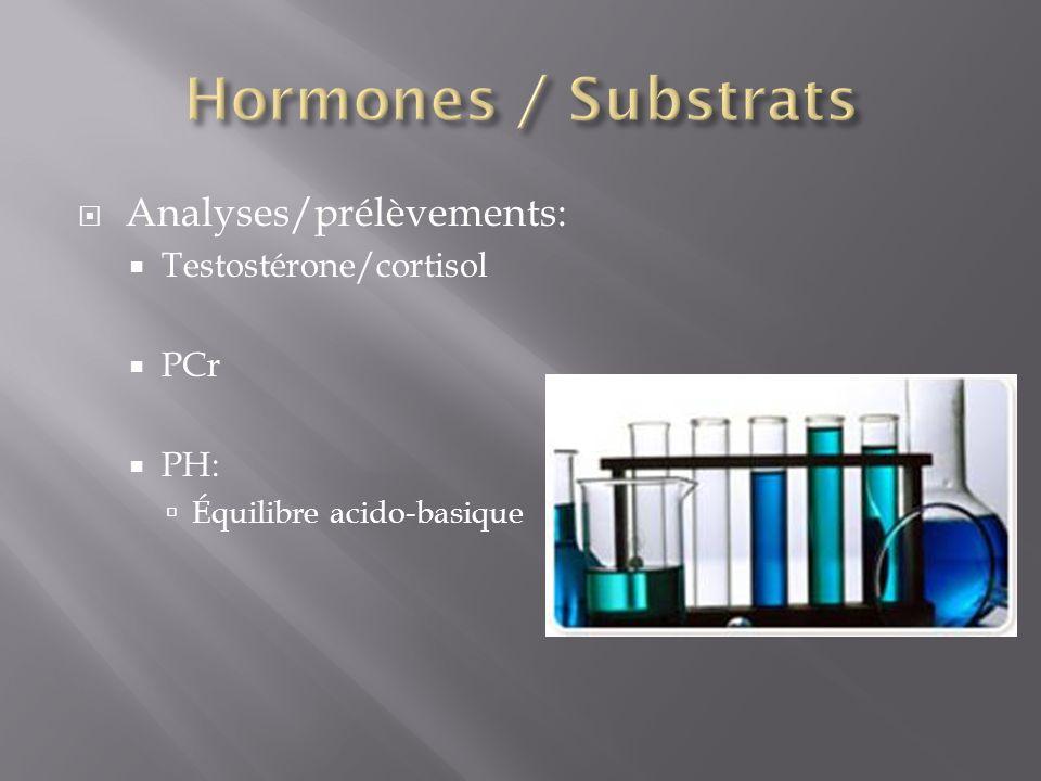 Analyses/prélèvements: Testostérone/cortisol PCr PH: Équilibre acido-basique