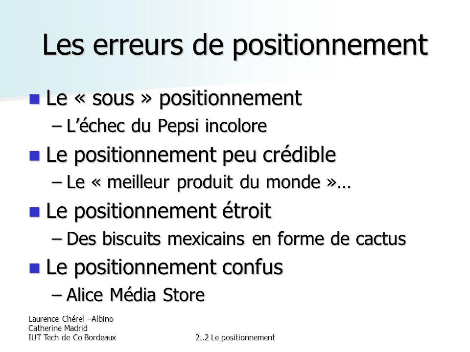 Laurence Chérel –Albino Catherine Madrid IUT Tech de Co Bordeaux2..2 Le positionnement Les erreurs de positionnement Le « sous » positionnement Le « s