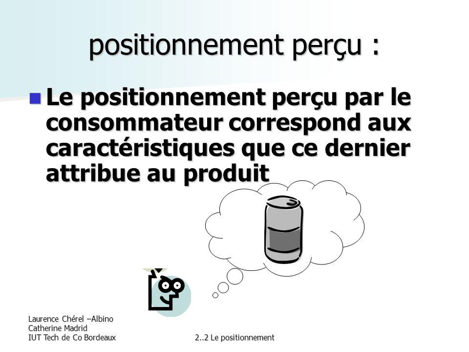 Laurence Chérel –Albino Catherine Madrid IUT Tech de Co Bordeaux2..2 Le positionnement positionnement perçu : Le positionnement perçu par le consommat
