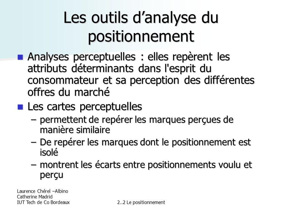 Laurence Chérel –Albino Catherine Madrid IUT Tech de Co Bordeaux2..2 Le positionnement Les outils danalyse du positionnement Analyses perceptuelles :