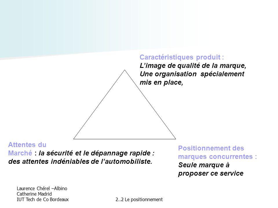 Laurence Chérel –Albino Catherine Madrid IUT Tech de Co Bordeaux2..2 Le positionnement Caractéristiques produit : Limage de qualité de la marque, Une
