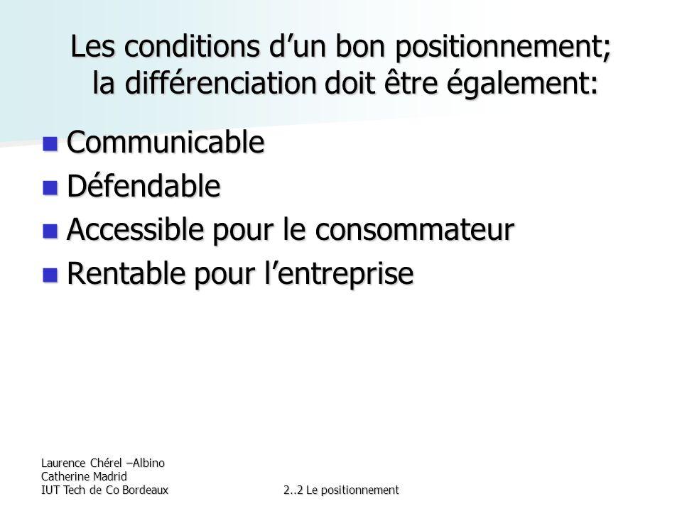 Laurence Chérel –Albino Catherine Madrid IUT Tech de Co Bordeaux2..2 Le positionnement Les conditions dun bon positionnement; la différenciation doit