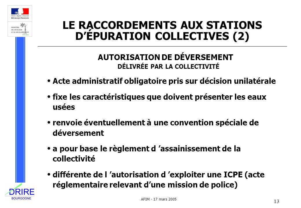 13 AFIM - 17 mars 2005 LE RACCORDEMENTS AUX STATIONS DÉPURATION COLLECTIVES (2) AUTORISATION DE DÉVERSEMENT DÉLIVRÉE PAR LA COLLECTIVITÉ Acte administ