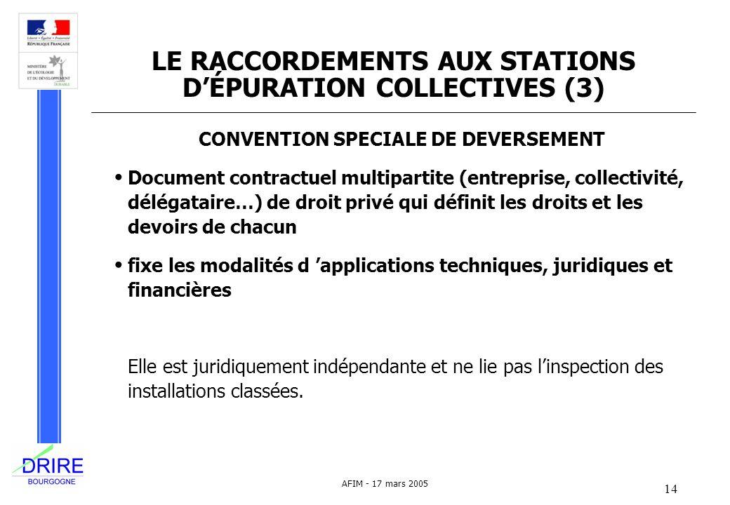 14 AFIM - 17 mars 2005 LE RACCORDEMENTS AUX STATIONS DÉPURATION COLLECTIVES (3) CONVENTION SPECIALE DE DEVERSEMENT Document contractuel multipartite (