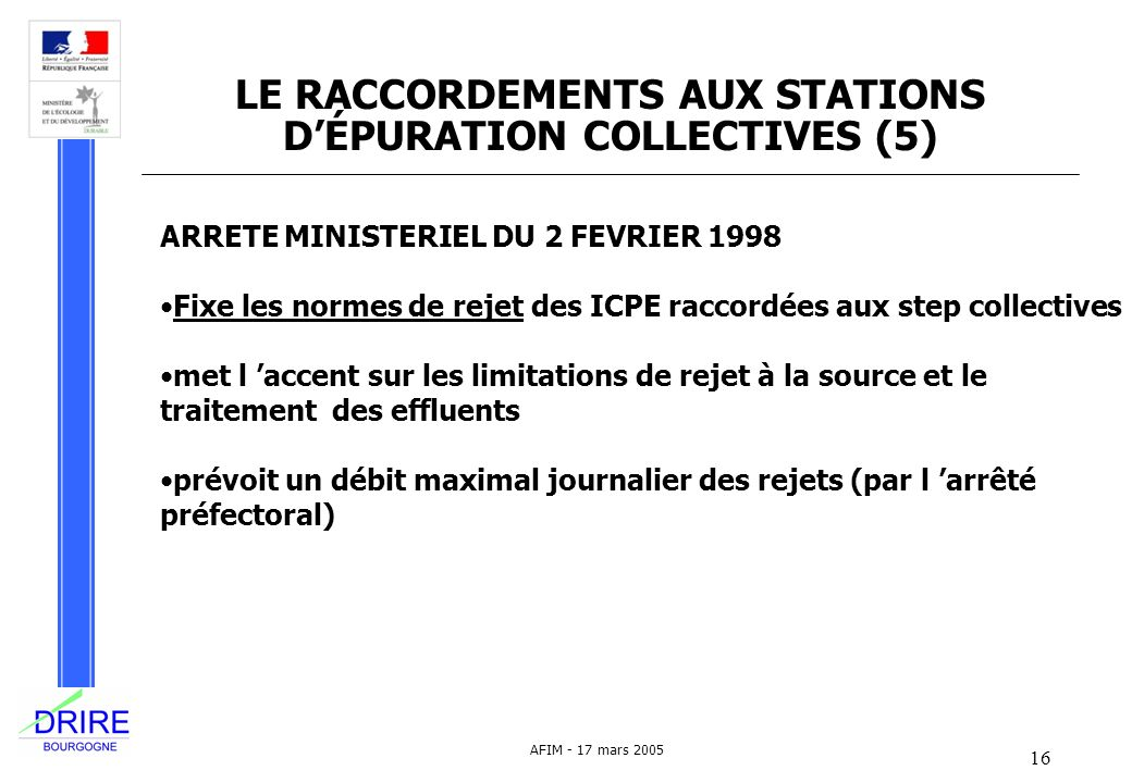 16 AFIM - 17 mars 2005 LE RACCORDEMENTS AUX STATIONS DÉPURATION COLLECTIVES (5) ARRETE MINISTERIEL DU 2 FEVRIER 1998 Fixe les normes de rejet des ICPE