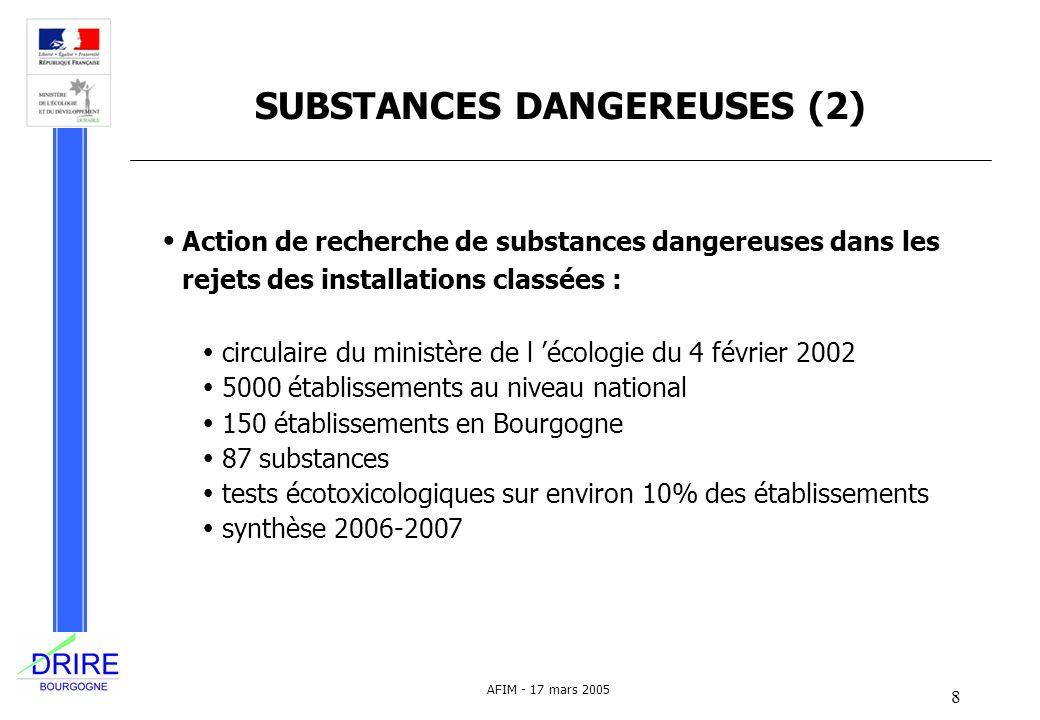 8 AFIM - 17 mars 2005 SUBSTANCES DANGEREUSES (2) Action de recherche de substances dangereuses dans les rejets des installations classées : circulaire
