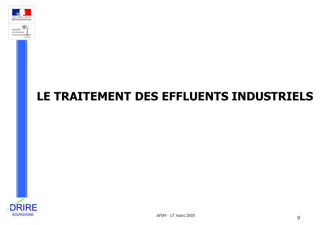 9 AFIM - 17 mars 2005 LE TRAITEMENT DES EFFLUENTS INDUSTRIELS